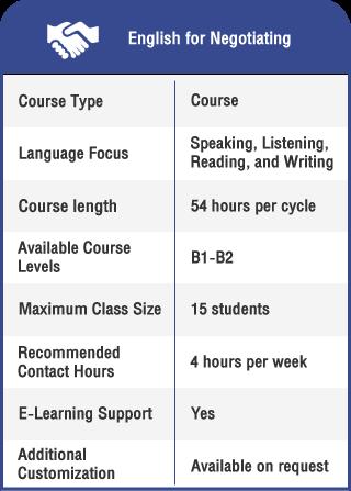 Anglokom Corporate Language Training Bangkok - English for Negotiations Info