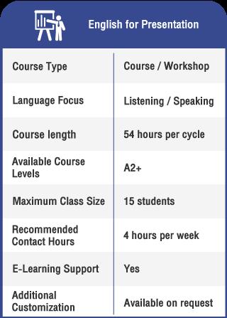Anglokom Corporate Language Training Bangkok - English for Presentations