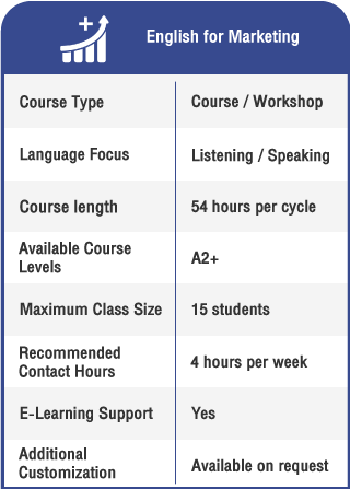 Anglokom Corporate Language Training Bangkok - English for Marketing Info